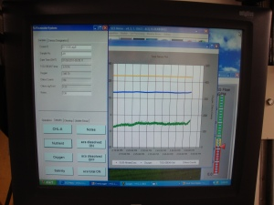 monitor shows current data
