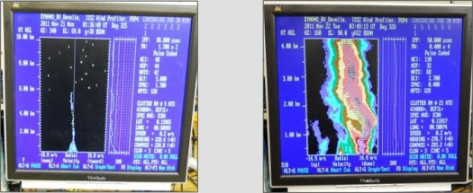 Wind Profiler displays light winds and little air movement (left).  Colors indicate high intensity and fast air movement (right). The image on the right was captured during an episode of rainfall.