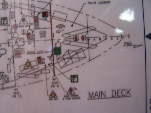 The Deck refers to each Floor of the ship.