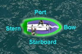Port, Starboard, Stern, Bow image courtesy of Google Images