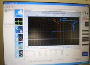 Profile of weather balloon sonde