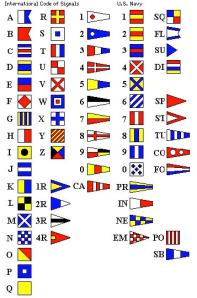 International code signals for ships
