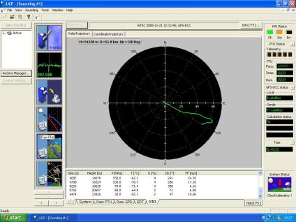 Directional data of balloon winds: Tracking of the sonde shows the direction is drifting in relation to the ship.