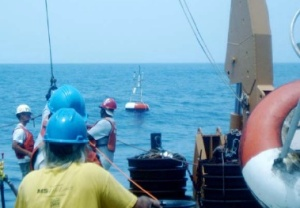 Deploying a buoy