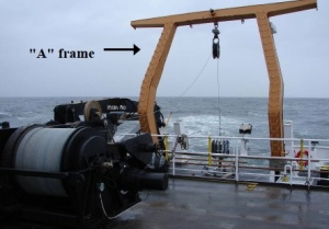 """Winch (foreground left) and """"A"""" frame (background) used to deploy and retrieve the CTD platform"""