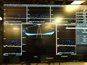 Computer monitor that shows the intensity of the multibeams as they are leaving the ship.