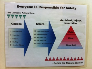 Safety, Everyone's Responsibility