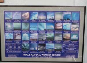 A cloud chart on the NOAA's National Weather Service Web site.