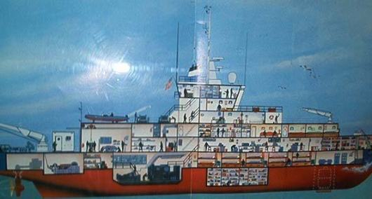 A cross sectional view of the RONALD H. BROWN.