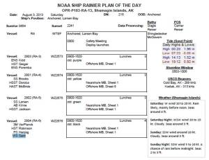 Plan of the Day (POD) for Saturday.  If you look to the left you can see my name under RA-6.