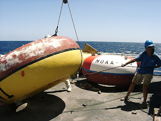 Flipping the buoy