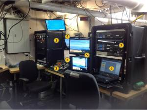 ROV operations station. 1. Power supply, 2. Joystick controllers, 3. Multiple switches, 4. Four monitors for the ROV pilot alone, 5. Two monitors for the video and digital pictures, 6.  Laptop controlling digital pictures, and 7.  Multiple DVD recorders.