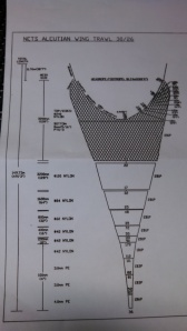 Diagram of the Aleutian Wing Trawl (AWT).