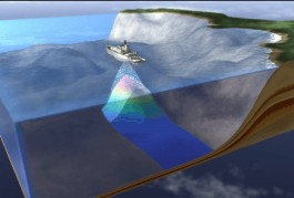 Image shows swath of echosounding from the hull of the launch.  Different colora represent different depths. (Courtesy of NOAA)
