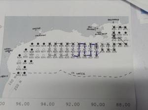 Plankton stations 3/25/15