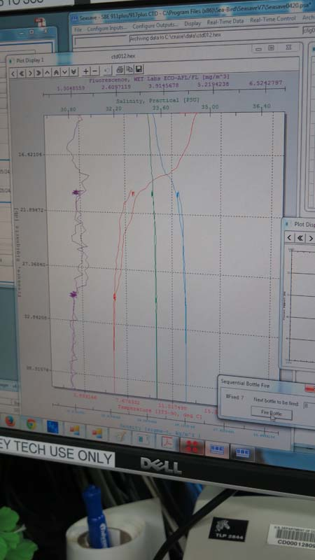 Vertical Profile of the CTD in action. Photo by DJ Kast