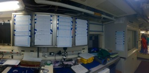 The chem lab, wallpapered with CTD graphs.