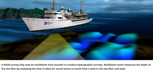 Survey ship with multi-beam Sonar