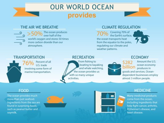 our-ocean
