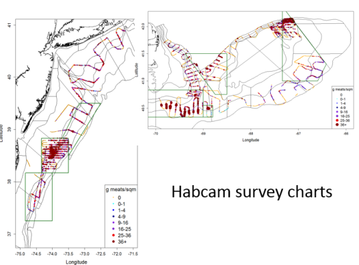 habcam survey charts