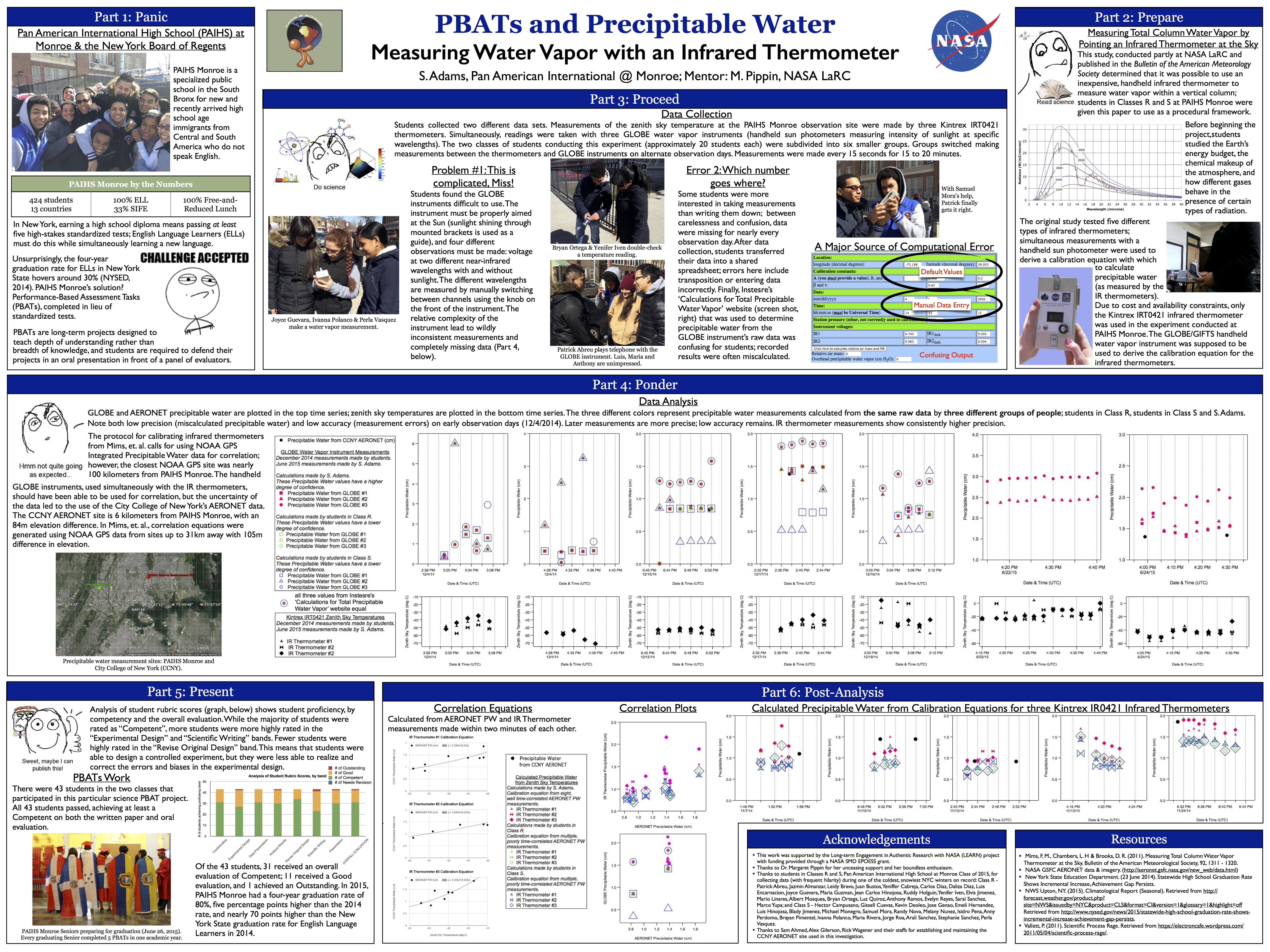 Scientific poster of atmospheric water vapor measurements.
