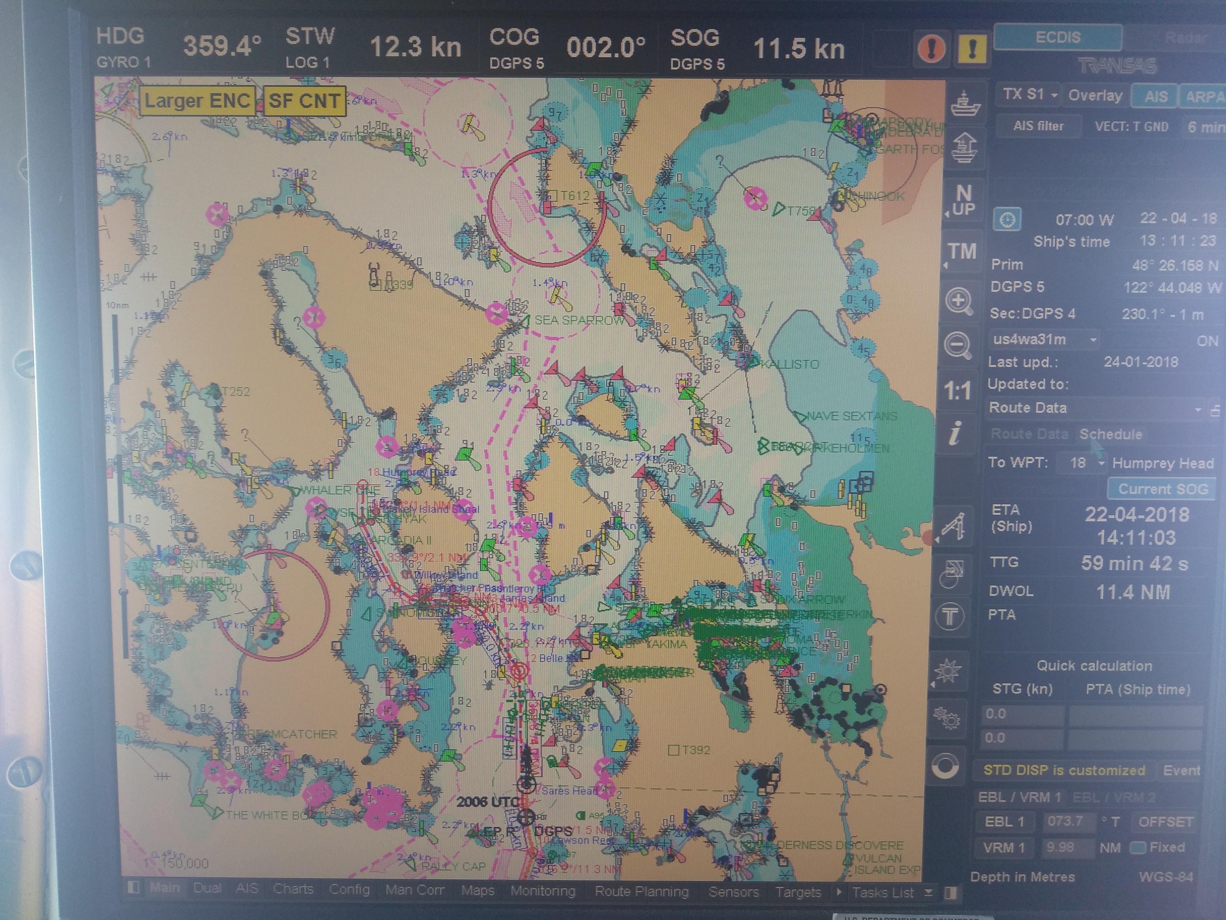 Electronic Navigation System