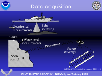 Data Acquisition Slide