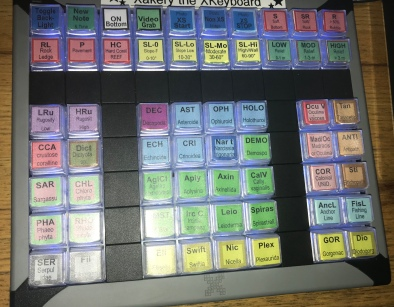 X-Keyboard