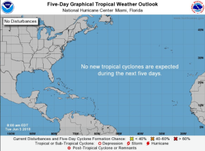 No hurricanes expected