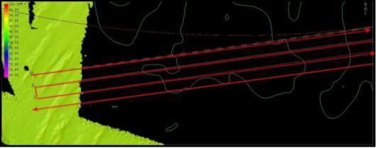 Line Plans in Hypack