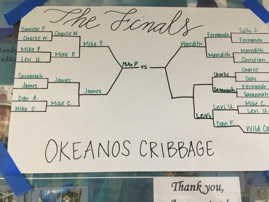 Okeanos Cribbage Tournament Bracket