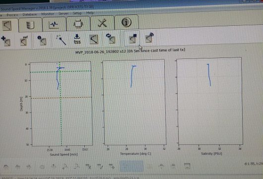 Information from the Moving Vessel Profiler. From left to right, the MVP tracks sound speed, temperature, and salinity in relation to depth.