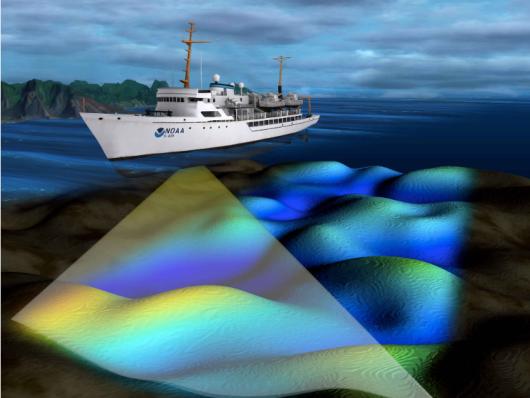 A NOAA ship using mulitbeam sonar. (Courtesy of NOAA)