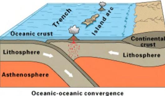 Oceanic-OceanicPlate