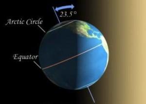 Diagram of Earth at Winter Solstice