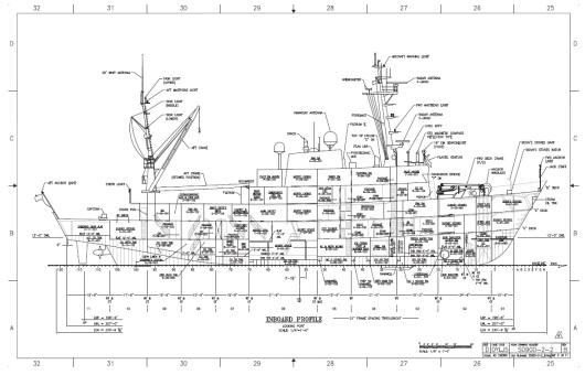 inboard profile