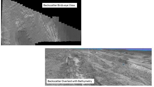 Backscatter and Bathymetry