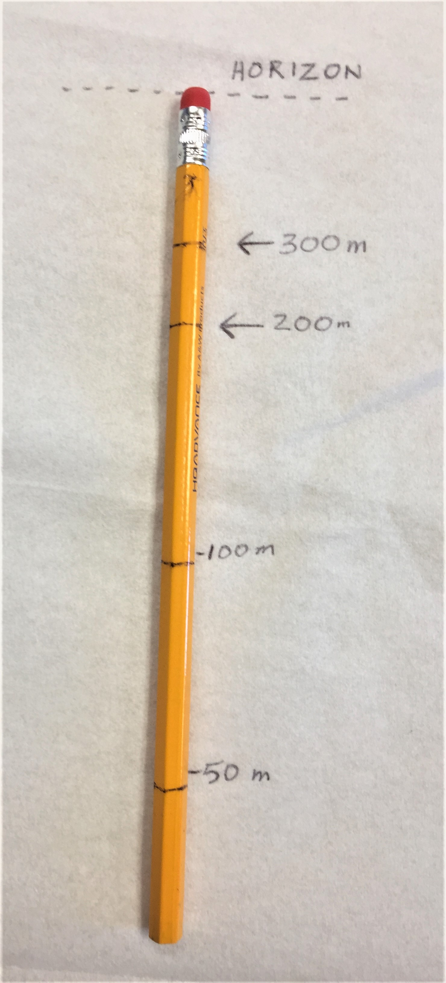 Pencil as observation tool