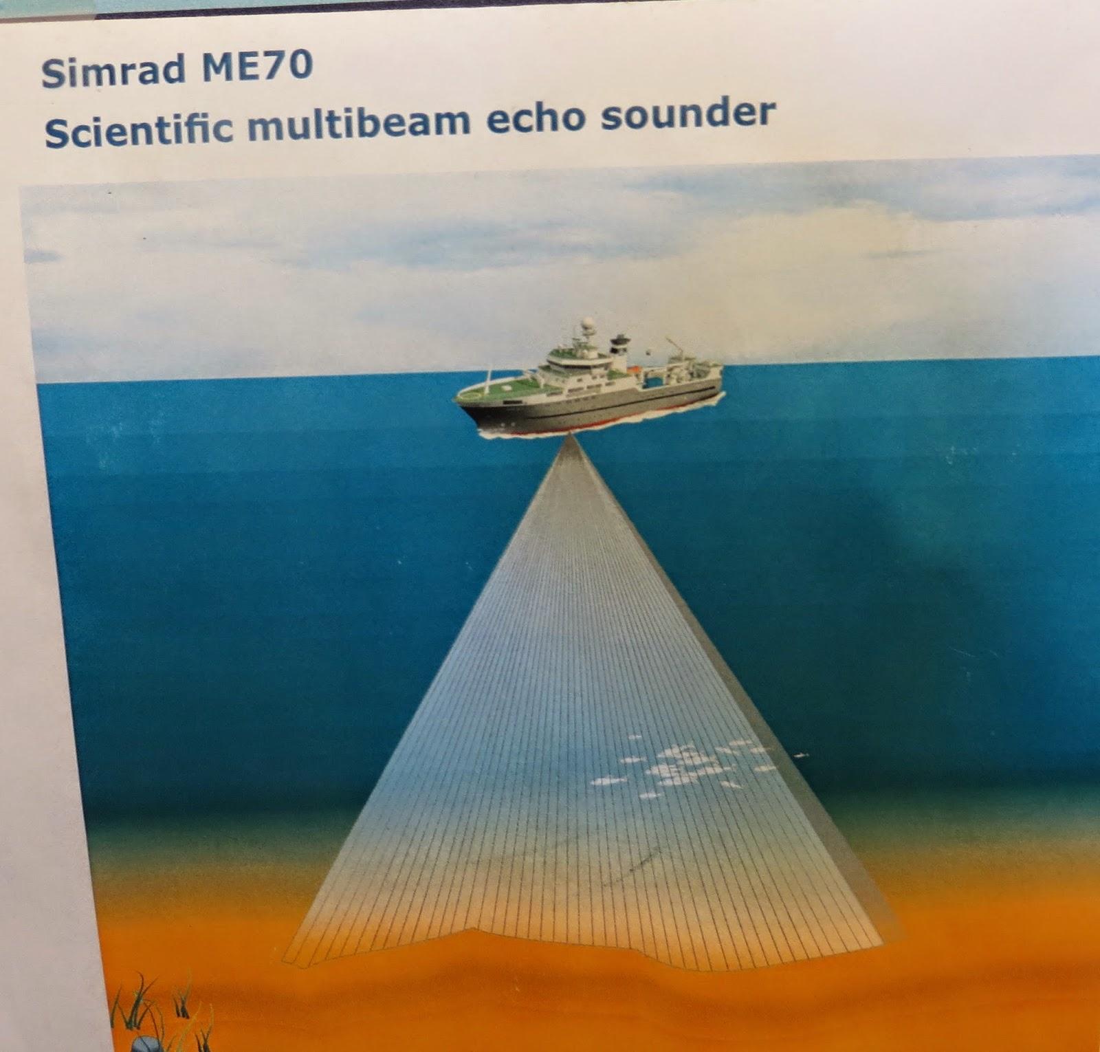 Simrad ME70